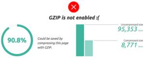 compression gzip wordpress