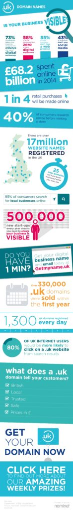 nominet_infographic