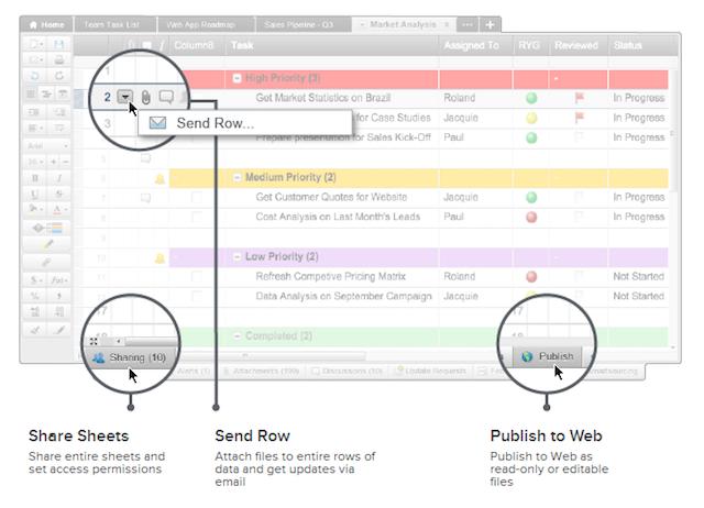 Smartsheets for Project Management
